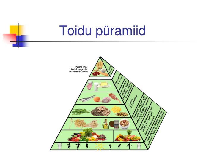Toidu püramiid