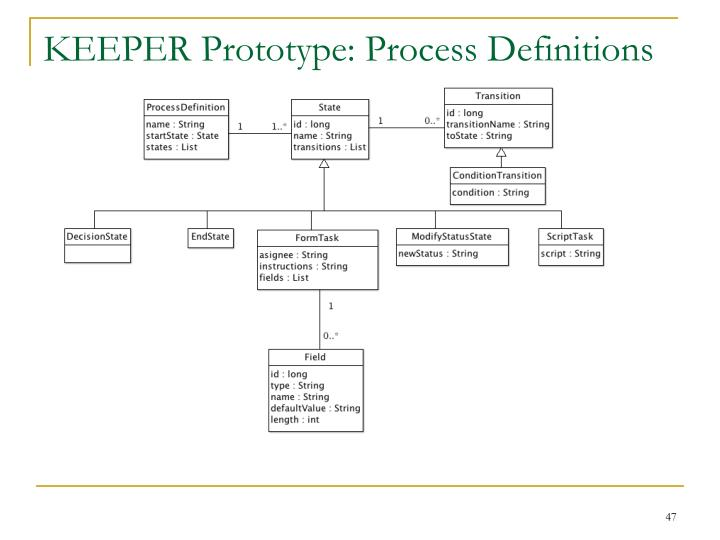 KEEPER Prototype: Process Definitions