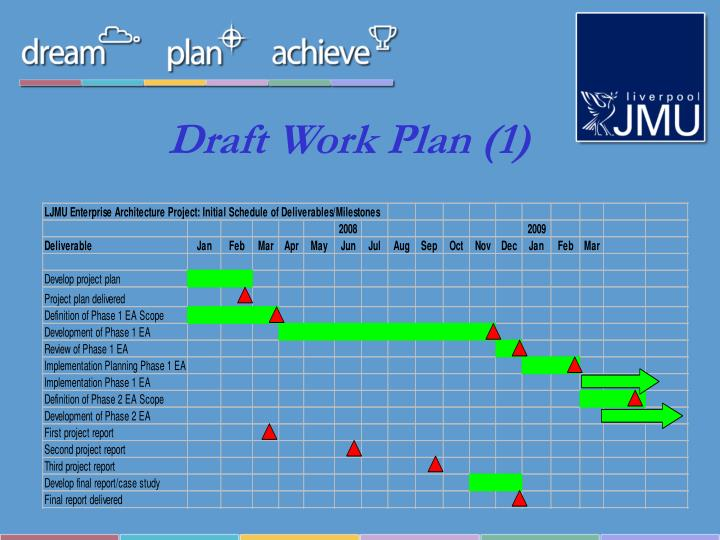 Draft Work Plan (1)