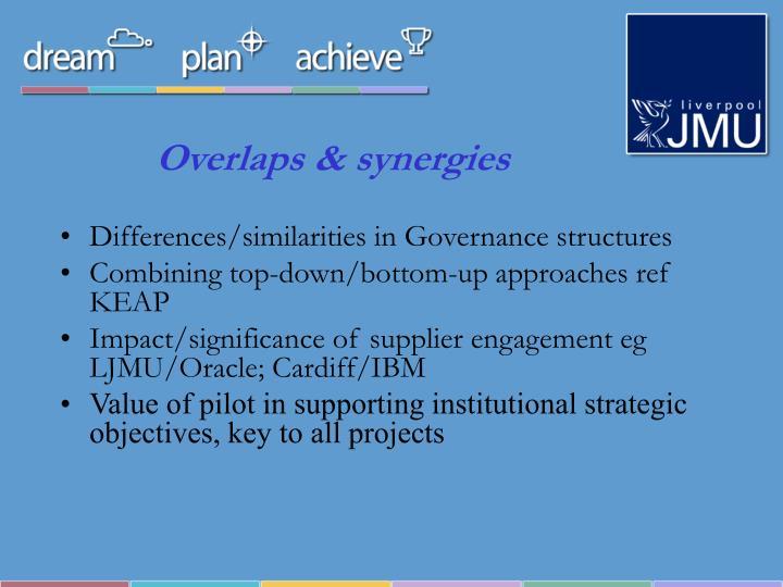 Overlaps & synergies