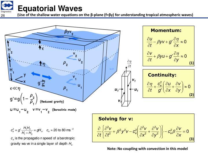 Equatorial Waves