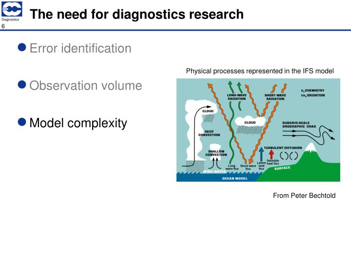 The need for diagnostics research