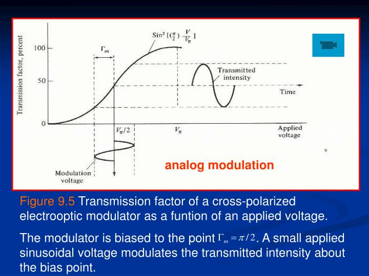 analog modulation