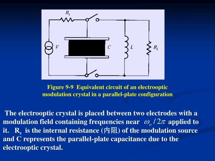 The electrooptic crystal is placed between two electrodes with a modulation field containing frequencies near                applied to it.   R