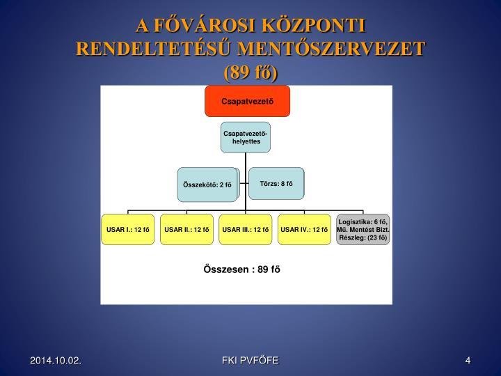 A FŐVÁROSI KÖZPONTI RENDELTETÉSŰ MENTŐSZERVEZET (89 fő)