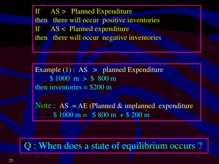 If      AS >   Planned Expenditure