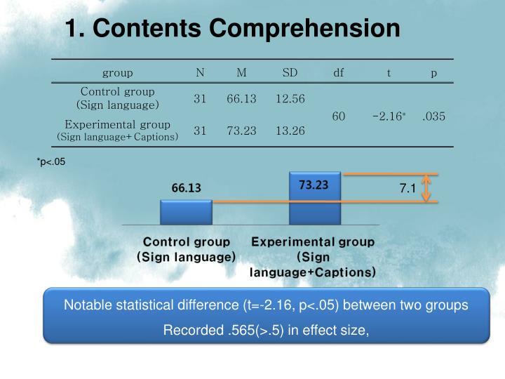 1. Contents Comprehension