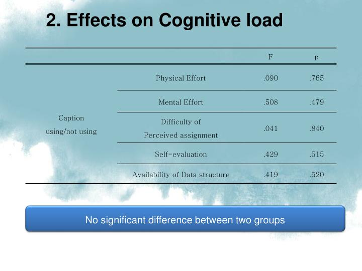 2. Effects on Cognitive load