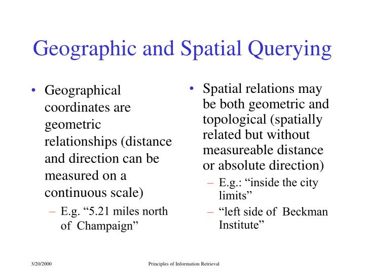 Geographical coordinates are