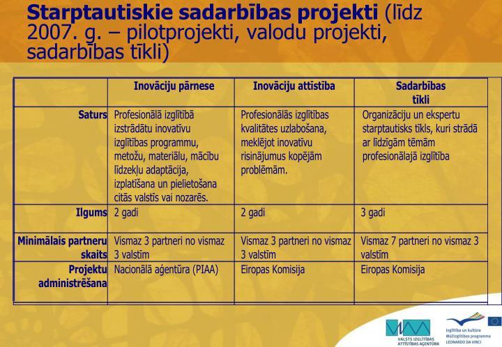 Starptautiskie sadarbības projekti