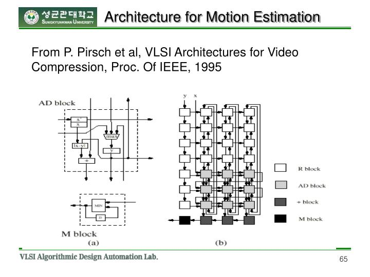 Architecture for Motion Estimation