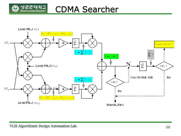 CDMA Searcher