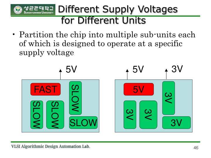 Different Supply Voltages