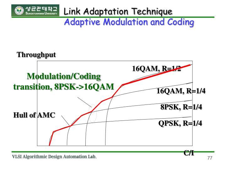 Link Adaptation Technique