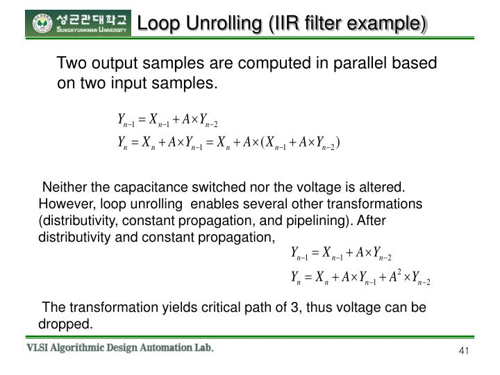 Loop Unrolling (IIR filter example)
