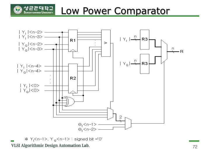 Low Power Comparator