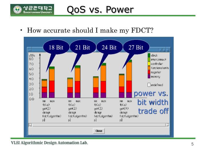 QoS vs. Power