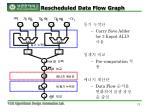 rescheduled data flow graph