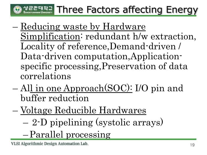 Three Factors affecting Energy