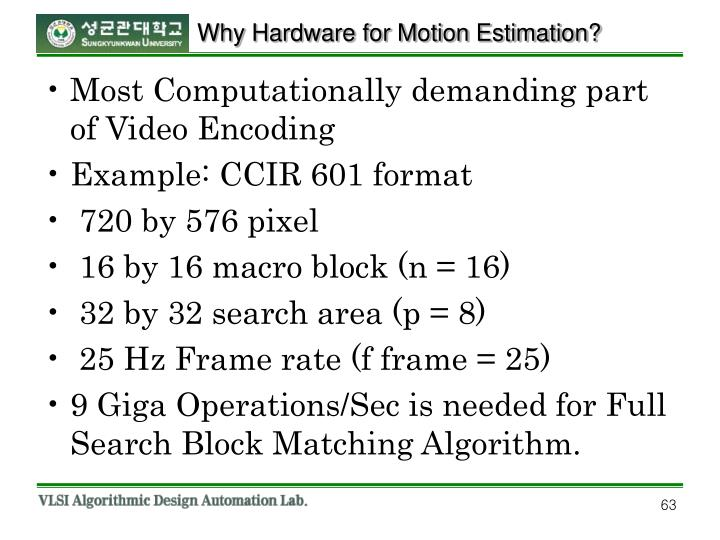 Why Hardware for Motion Estimation?