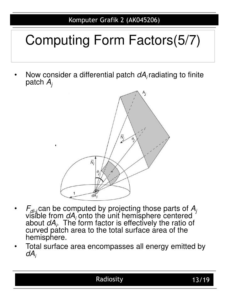 Computing Form Factors(5/7)