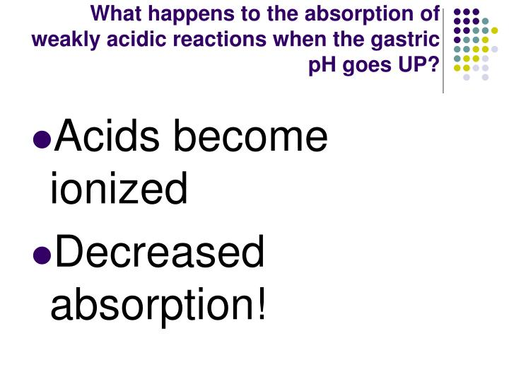 What happens to the absorption of weakly acidic reactions when the gastric pH goes UP?