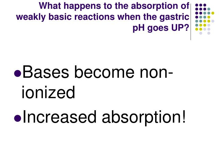 What happens to the absorption of weakly basic reactions when the gastric pH goes UP?