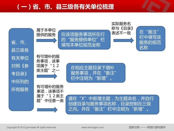 (一)省、市、县三级各有关单位梳理