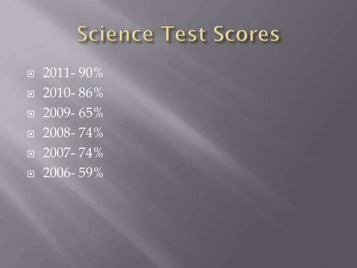 Science Test Scores