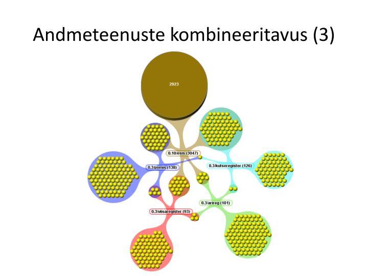 Andmeteenuste kombineeritavus (3)