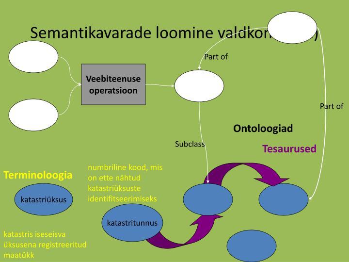 Semantikavarade loomine valdkonniti