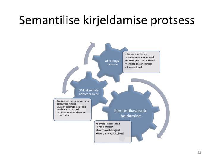 Semantilise kirjeldamise protsess