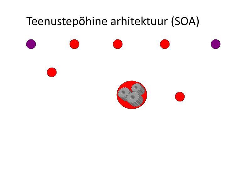 Teenustepõhine arhitektuur (SOA)