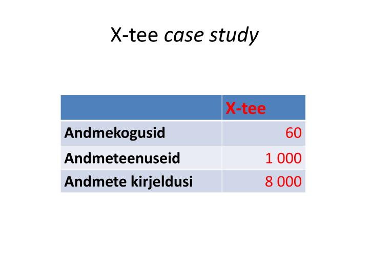 X-tee