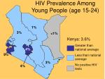 hiv prevalence among young people age 15 24