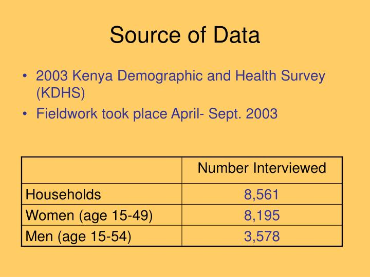 Source of Data