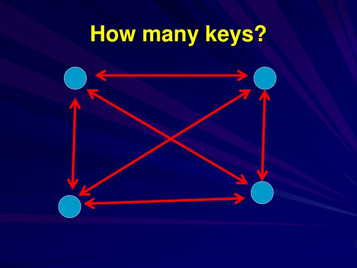 How many keys?