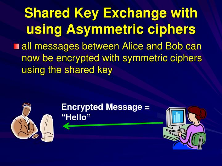 Shared Key Exchange with using Asymmetric ciphers