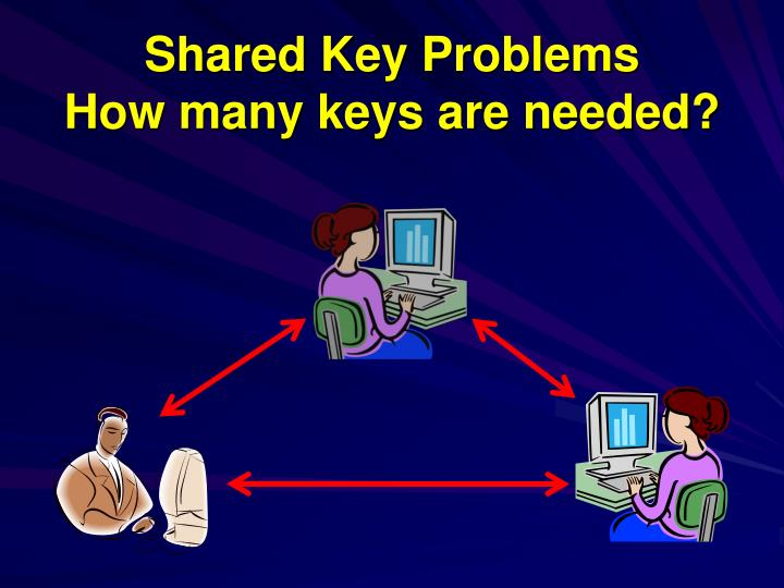 Shared Key Problems