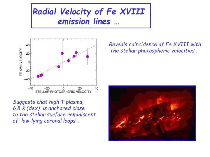 Radial Velocity of Fe XVIII
