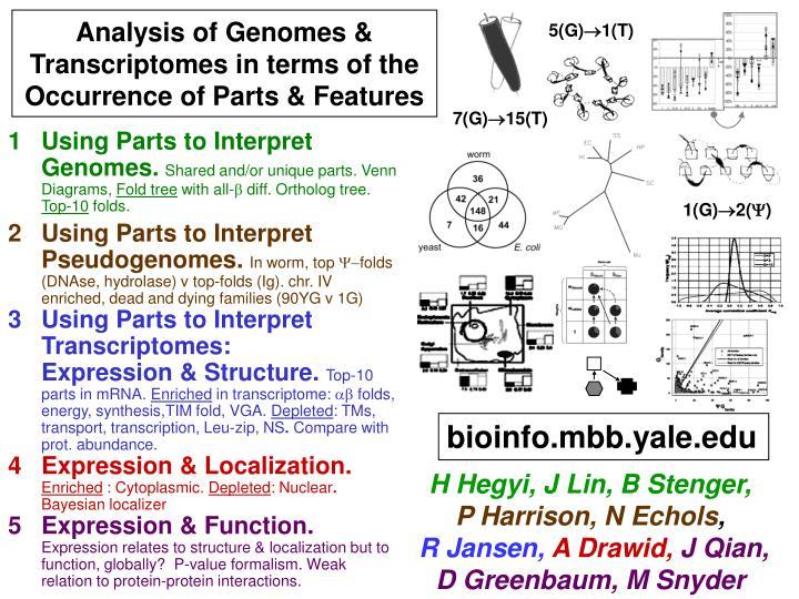 1Using Parts to Interpret Genomes.