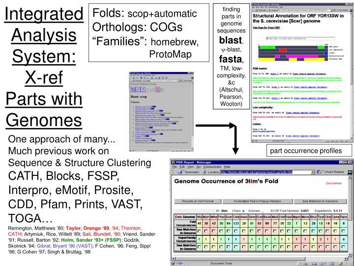 Folds: