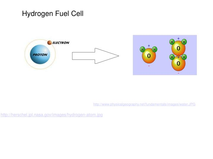 how to produce hydrogen fuel