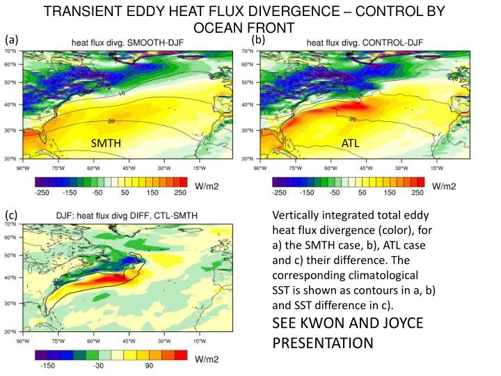 TRANSIENT EDDY HEAT FLUX DIVERGENCE – CONTROL BY OCEAN FRONT