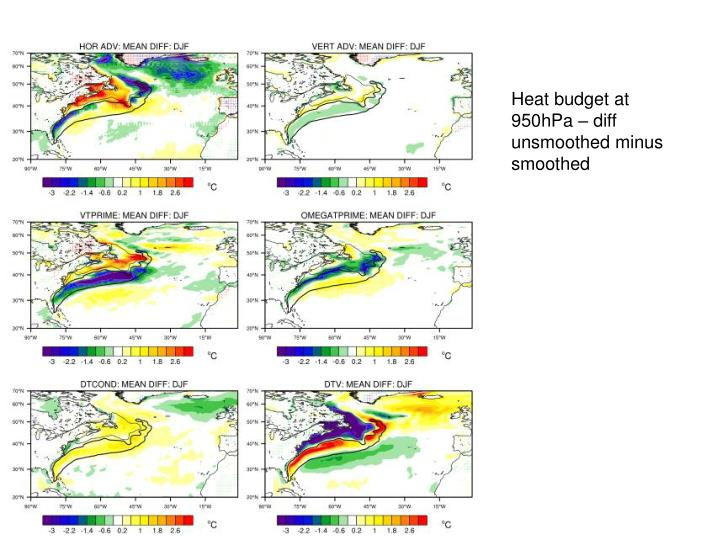 Heat budget at 950hPa – diff unsmoothed minus smoothed