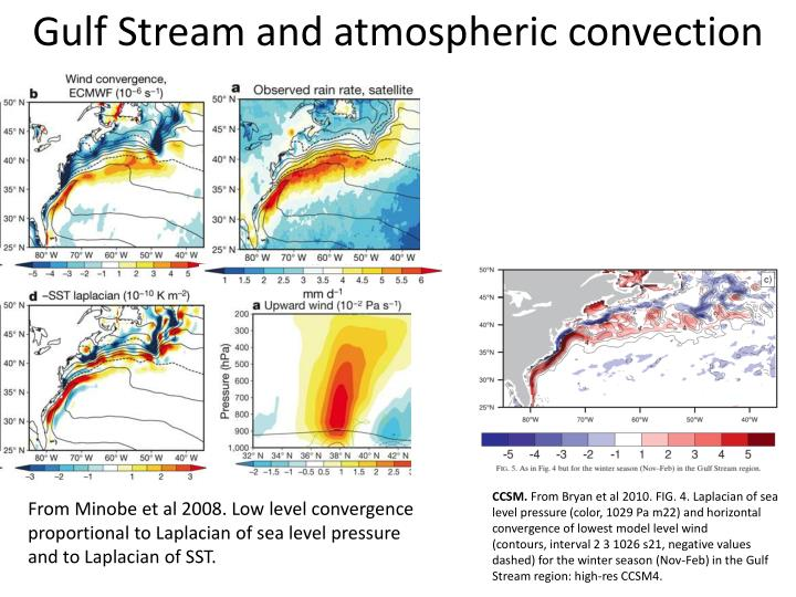 Gulf Stream and atmospheric convection