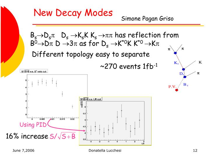 New Decay Modes