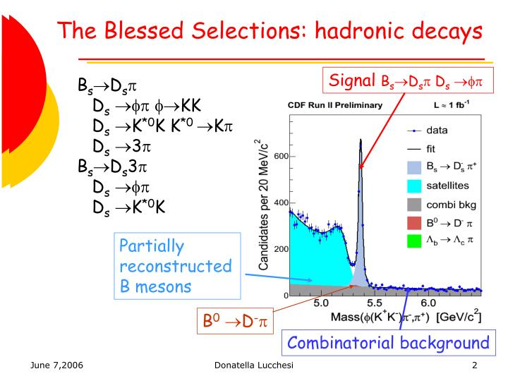 The Blessed Selections: hadronic decays