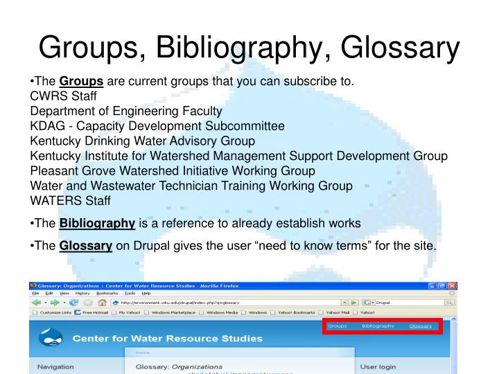 Groups, Bibliography, Glossary