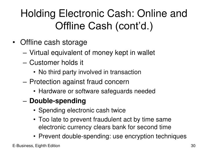Holding Electronic Cash: Online and Offline Cash (cont'd.)